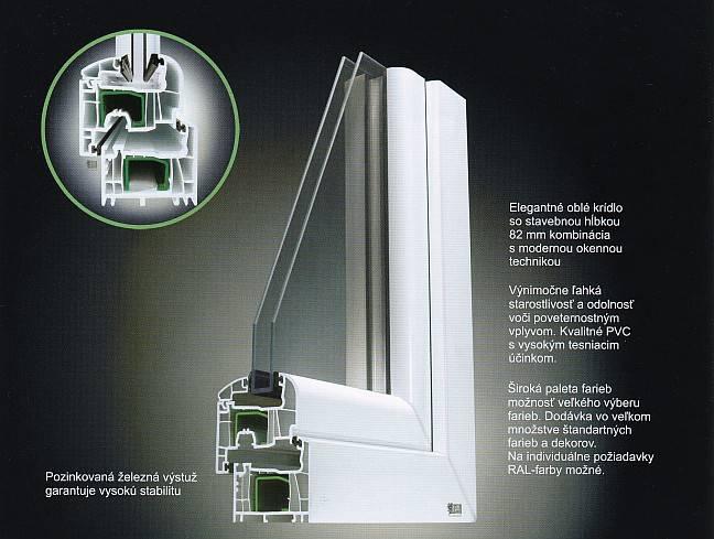Plastové okná z profilu INTERNOVA